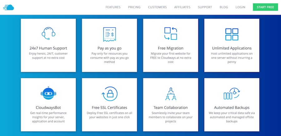 Cloudways Features: Managed Cloud Hosting Features